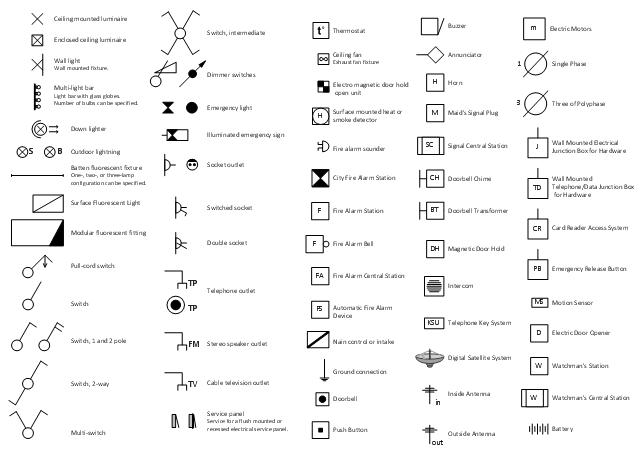 Kitchen Design Software Open Source