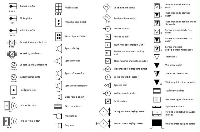 Hvac Wiring Diagram Symbols Pdf On Hvac Images Free Download