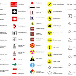 House Electrical Wiring Diagram Symbols Uk Craftsman Dyt 4000 Belt Design Elements - Fire And Emergency Planning