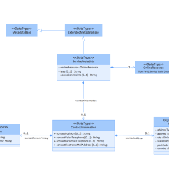 Credit Card Processing System Uml Diagram Alpha One Sterndrive Parts Rapid Solution Conceptdraw