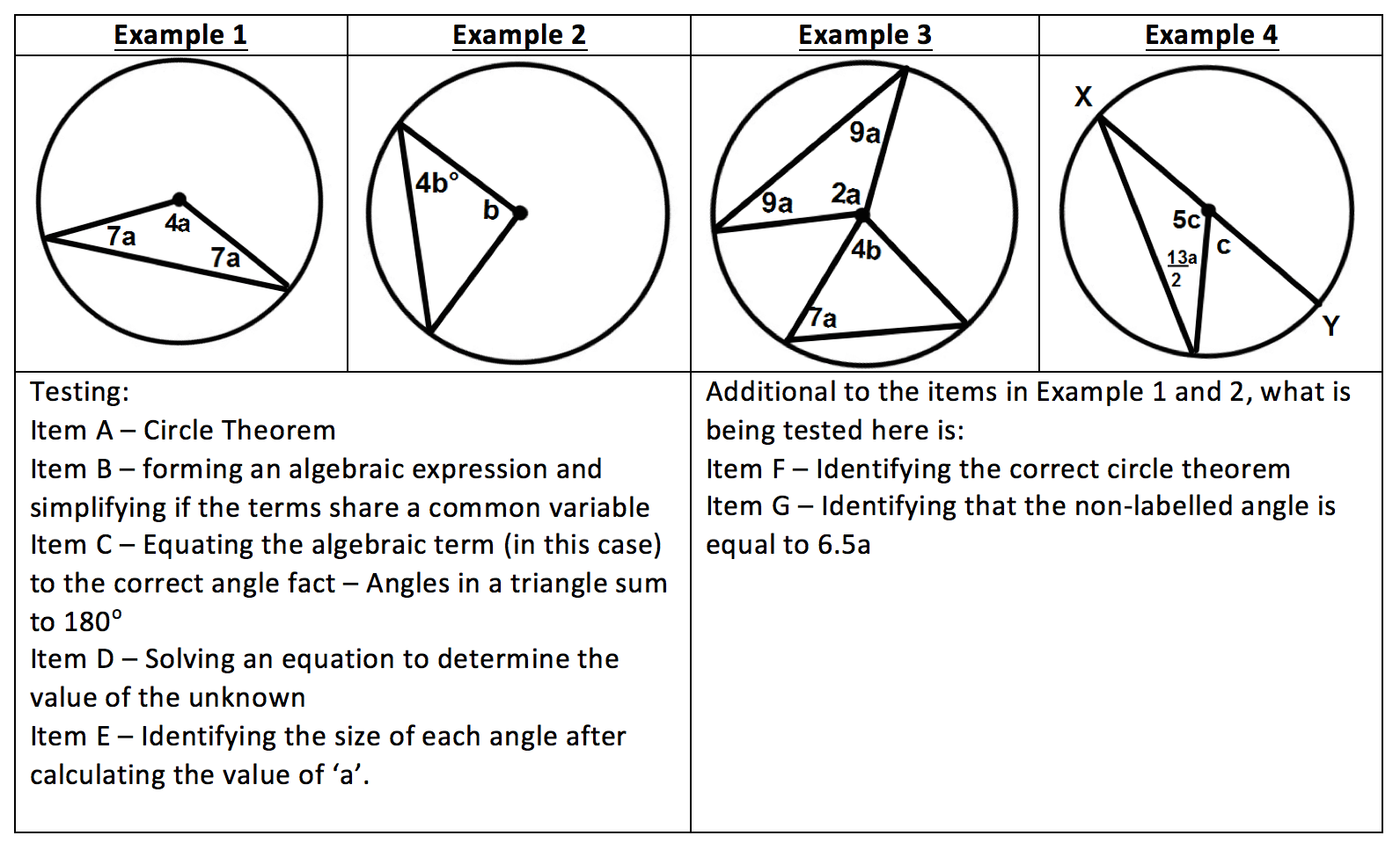 Worksheet Angles In Circles Worksheet Worksheet Fun