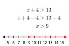 Mr. Giomini's Mathematics Blog: Class Topics: 05.20.14