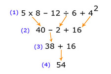 Image Result For Algebra Problems Real Life Situations