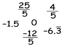 Positive and Negative Fraction and Decimal Comparison