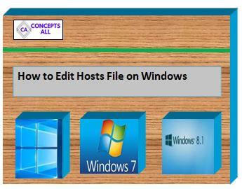 Edit Hosts File on Windows