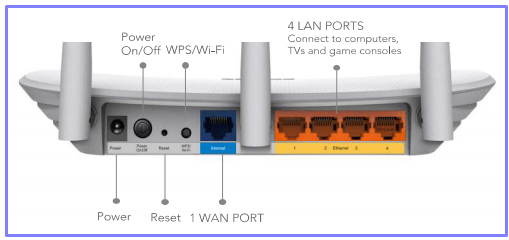 TP-link N300 WiFi Wireless Router TL-WR845N back panel