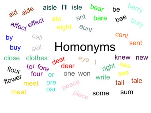 Homograph Homonymy Homophones Concepts In Semantics