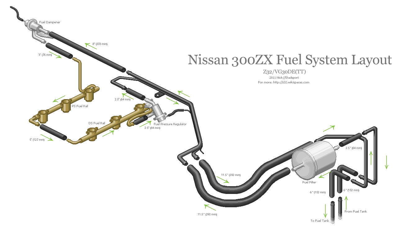 hight resolution of nissan infiniti nissan oem high pressure fuel hose 5 16 8mm 1ft nissan titan fuel system diagram nissan fuel system diagram
