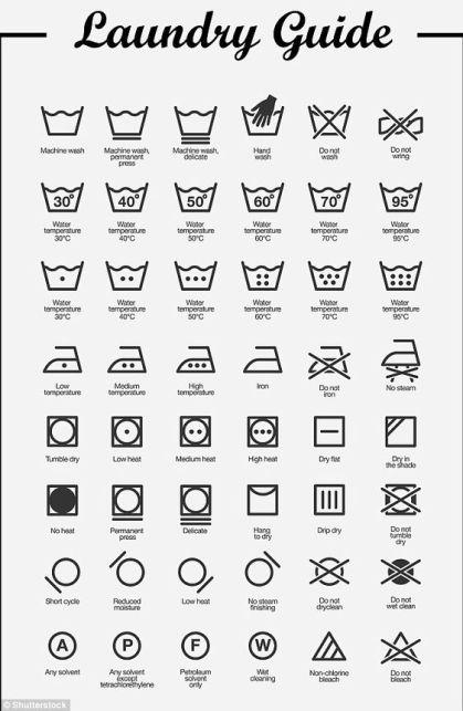 Come leggere le etichette dei vestiti: tessuti e composizioni