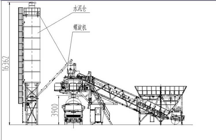 YHZS60 mobile concrete plant,mobile concrete mixing plant