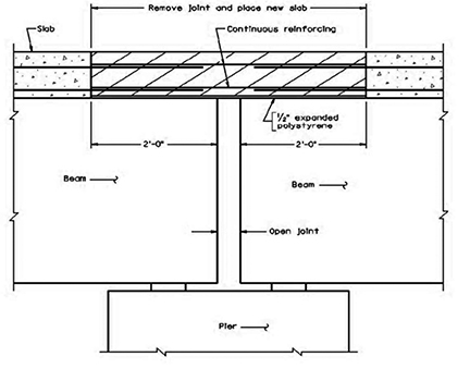 "Fig. 4. Detail for ""Link Slab"" Eliminating Joint over Pier"