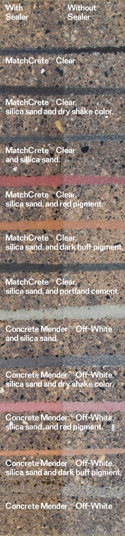 MatchCrete™ Clear and Concrete Mender™ Off-white user custom color samples.