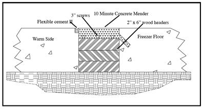 threshold-diagram