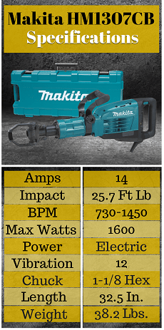 Makita HM1307CB Demolition Hammer Specifications Infographic
