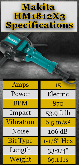 Makita HM1812X3 Specifications Infographic