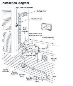 Hatteras marine air conditioning unit, 16000 BTU by