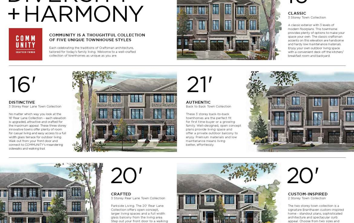 Community Crafted Towns types of units available.