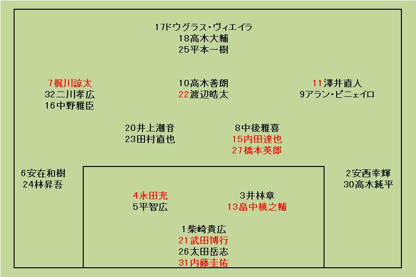 2017v