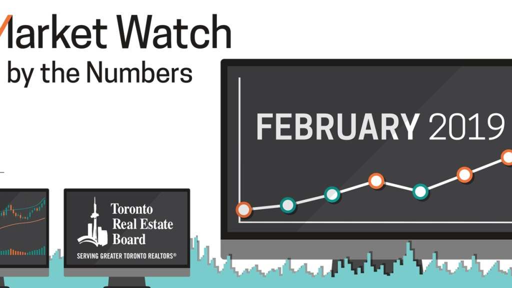 market watch feb 2019