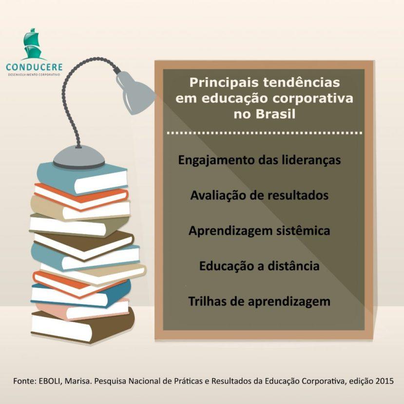 tendencia-para-educacao-corporativa-no-brasil