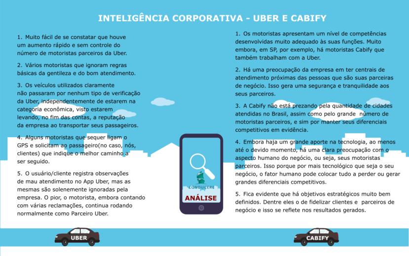 Diferenças e semelhanças entre Uber e cabify