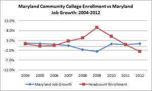 enrollment cc