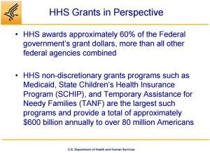 HHS grants