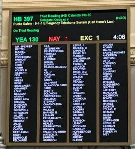 House, Senate Pass MACo NG911 Initiative