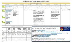 Bookmark This Cheatsheet for Submitting Testimony in #MDGA21