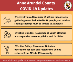 Anne Arundel Acts to Limit COVID-19 Surge