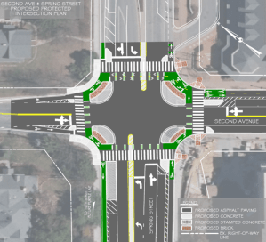 """What is a """"Protected Intersection"""" and How Do We Get One?"""