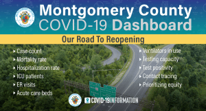 Montgomery Launches New COVID-19 Data Dashboard
