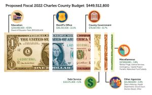 Charles Aims to Boost School Funding, Enhance Core Services