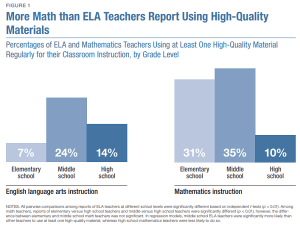 New Report on Use of High-Quality Materials in Classrooms