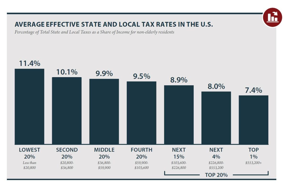 report-charts-figure01