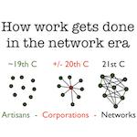 Se habla de… Social Learning en las organizaciones