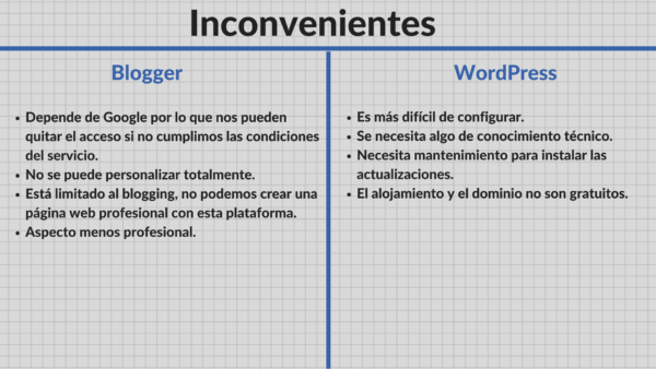 inconvenientes-blog-corporativo-blogger-wordpress-conectayavanza