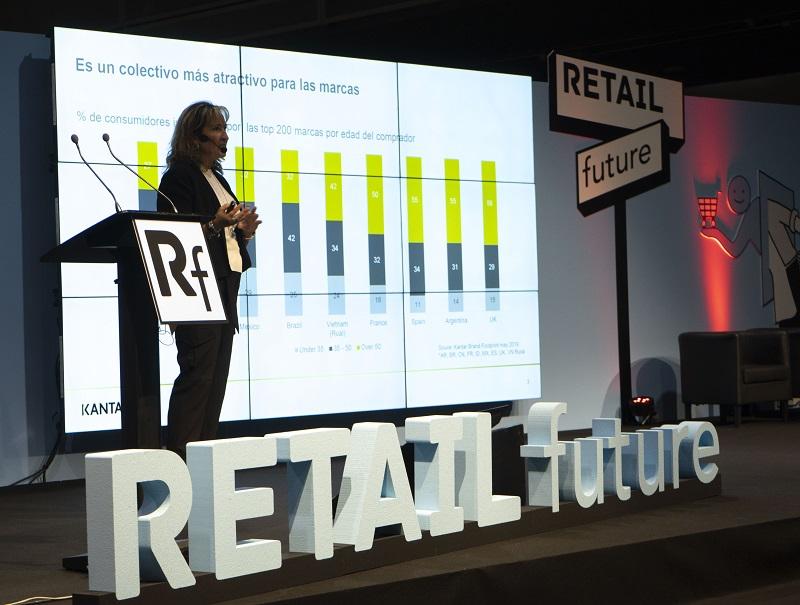retail future 2020