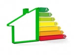 Contratti immobiliari: obbligo della certificazione energetica