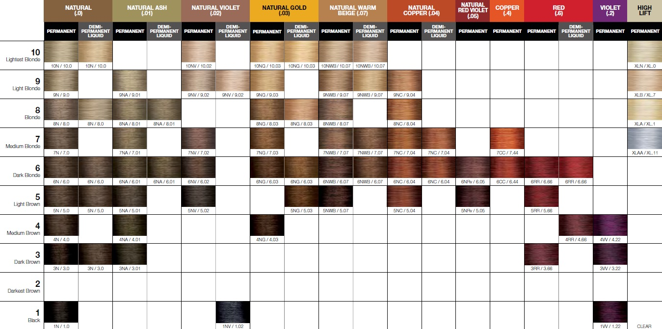 Joico Lumishine Color Swatch Chart Confessions
