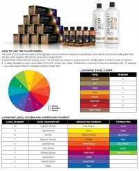 Joico Lumishine Color Swatch Chart | Confessions of a ...