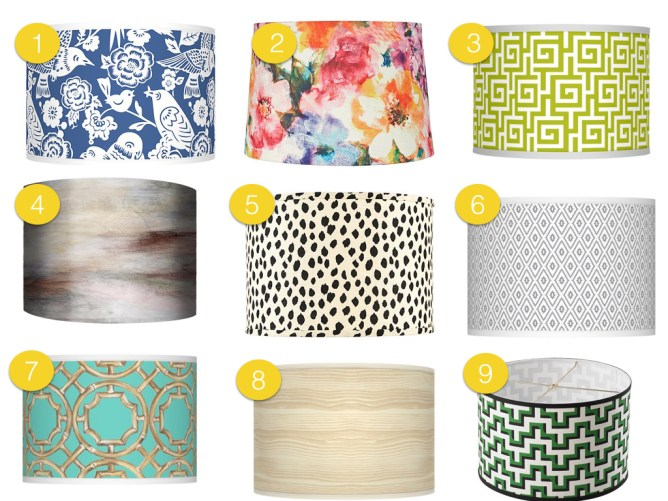 Trend Spotlight Patterned Lampshades ConfettiStyle Awesome Patterned Lamp Shades