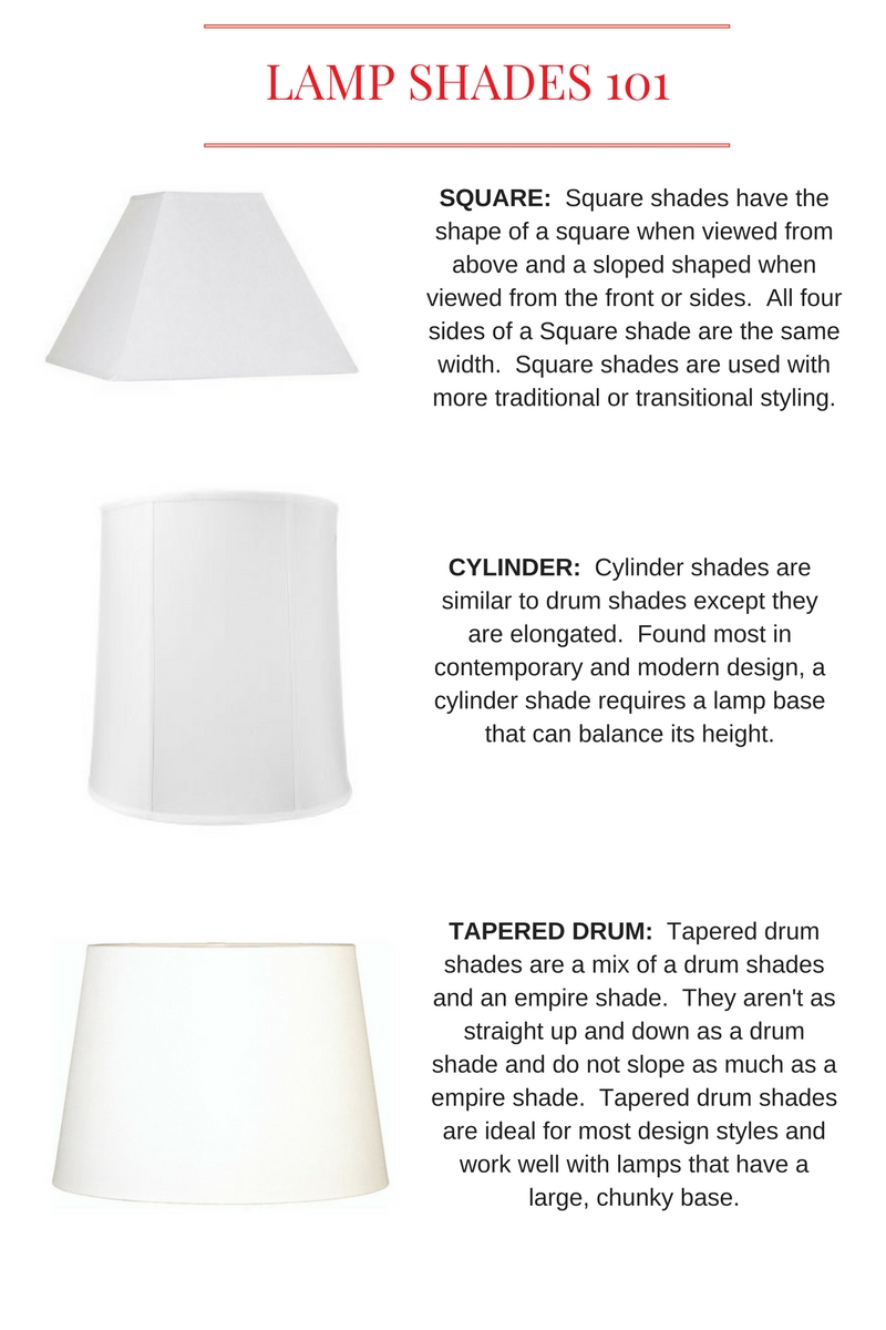 Design Guide Lamp Shades 101  ConfettiStyle