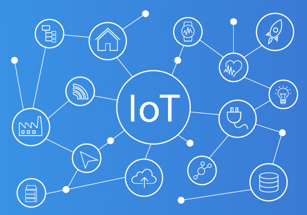 futureproofing with iot