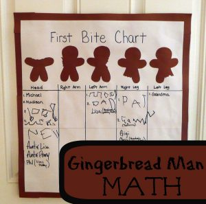 FUN! I love this gingerbread man activity.