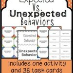 Expected vs Unexpected Behaviors Activities