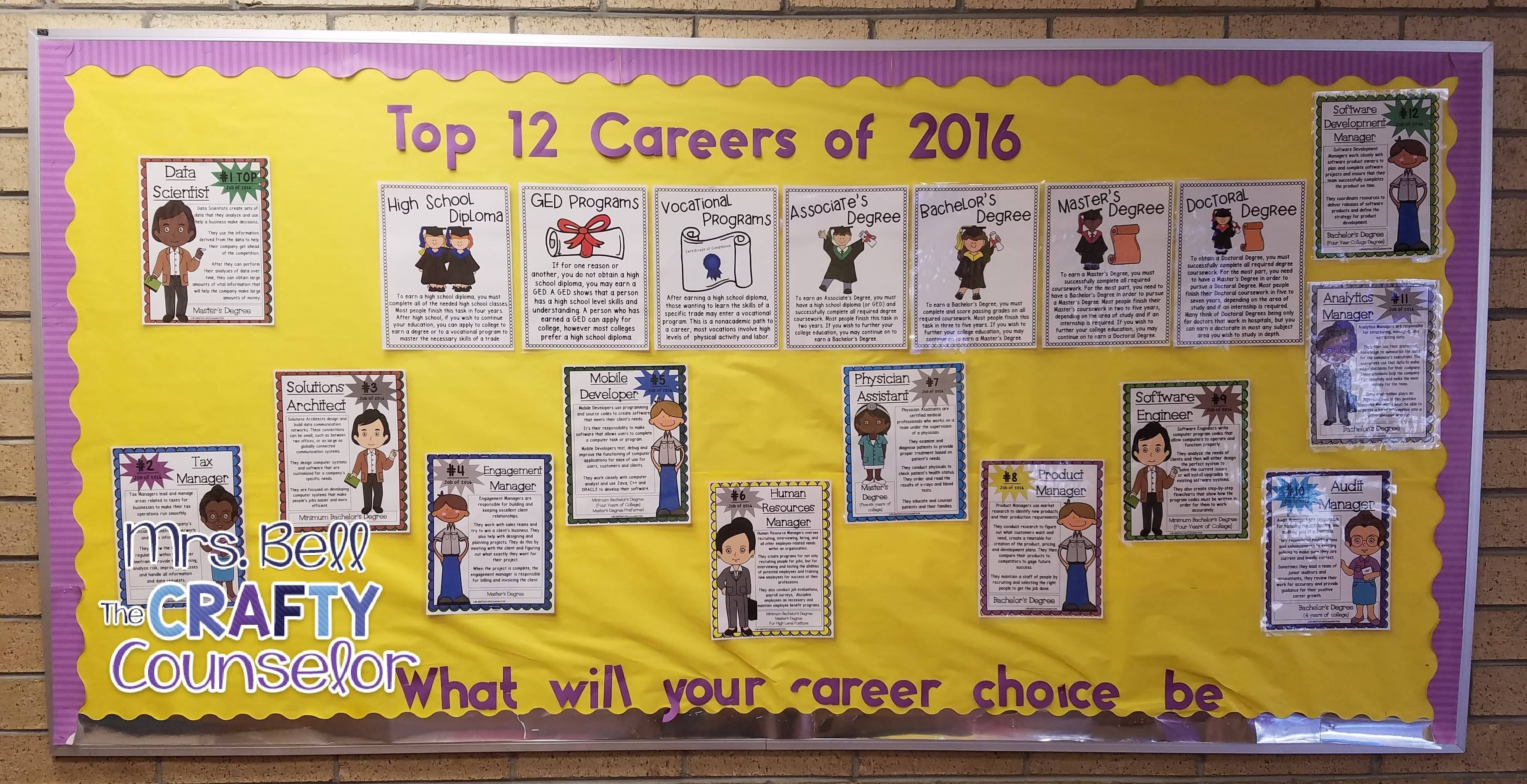 Creative School Counseling Bulletin Boards - Confident Counselors