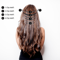 About Clip In Hair Extensions - Styling Hair Extensions
