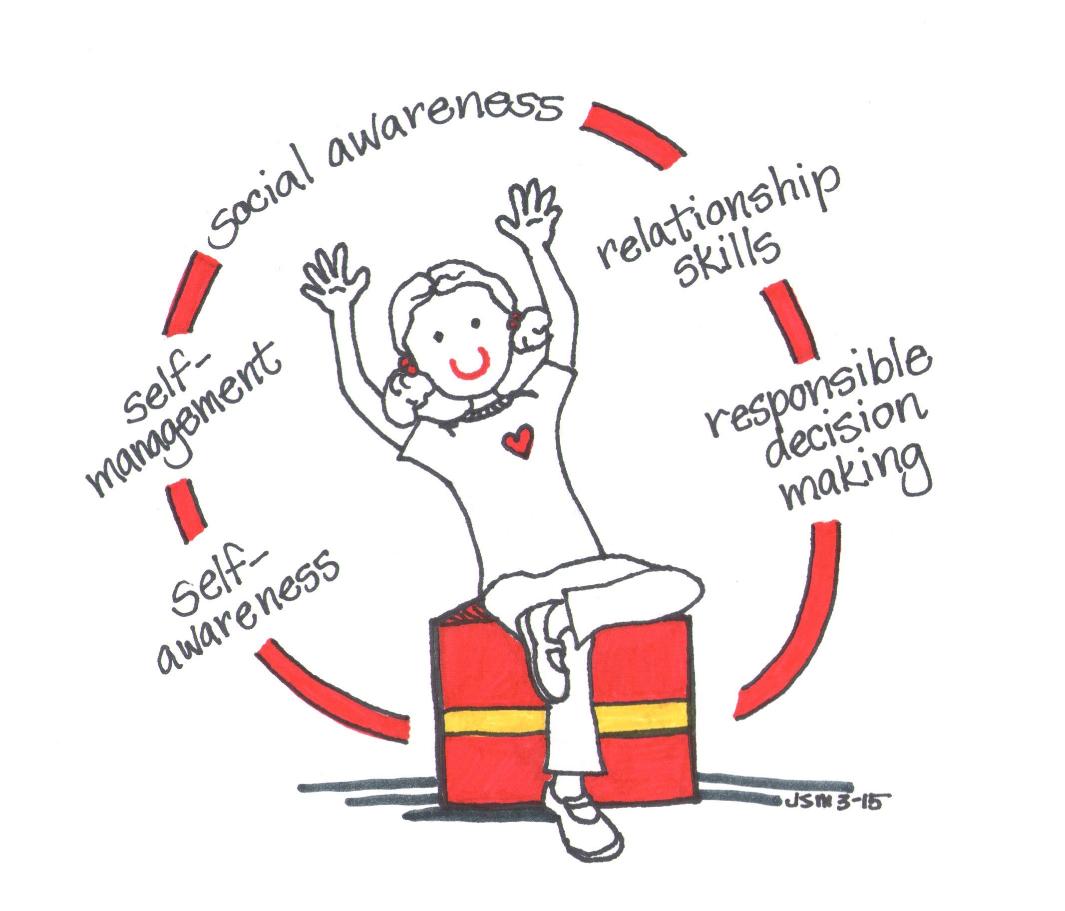 About Social And Emotional Development Confident Parents Confident Kids