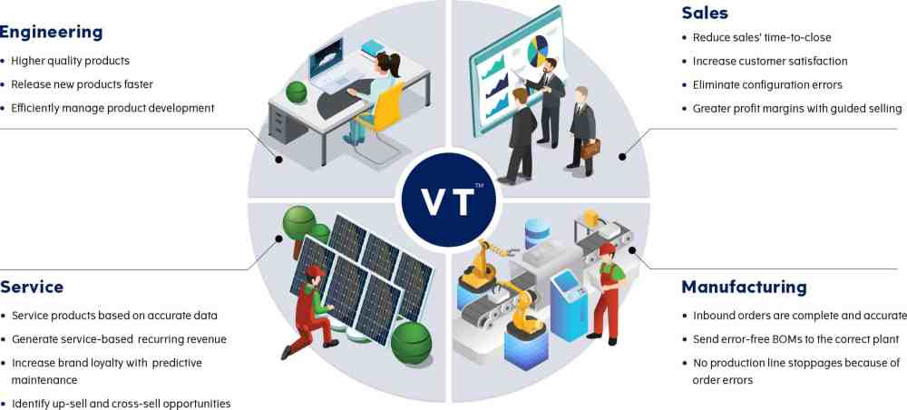 medium resolution of how vt benefits you and your company